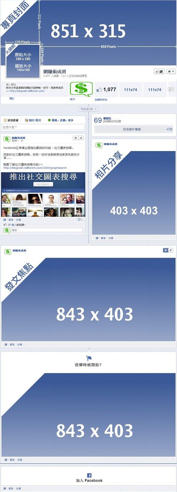 臉書行銷設計