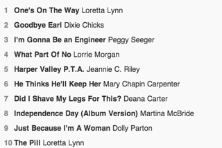 Feminist Country Playlist