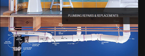 Plumbing Repairs and Replacements