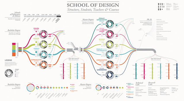 SCHOOL OF DESIGN