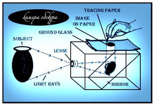 obscur-camera-lense