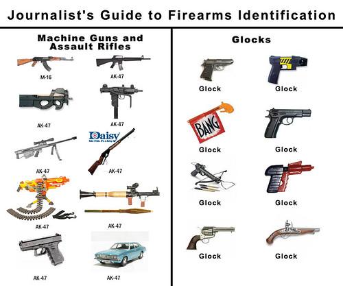 j-guns