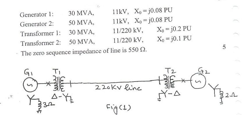 DTU Question Papers 2010 – 7 Semester - Mid Sem -   EE-402