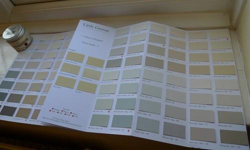 paint chart