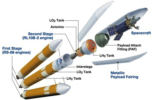 Delta IV-Heavy with NROL surveillance satellite