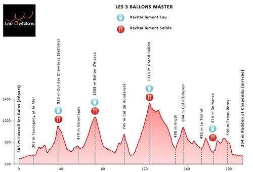 Les-Trois-Ballons-cyclosportive-2013 1