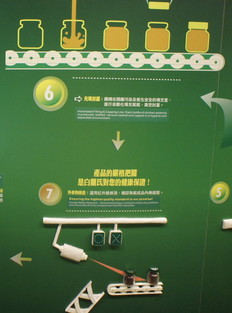 白蘭氏雞精博物館 (8)