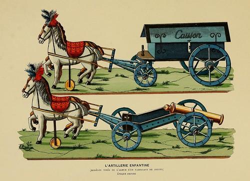 011-Artilleria infantil-Epoca Imperio-Histoire des jouets….1902- Henry René d' Allemagne