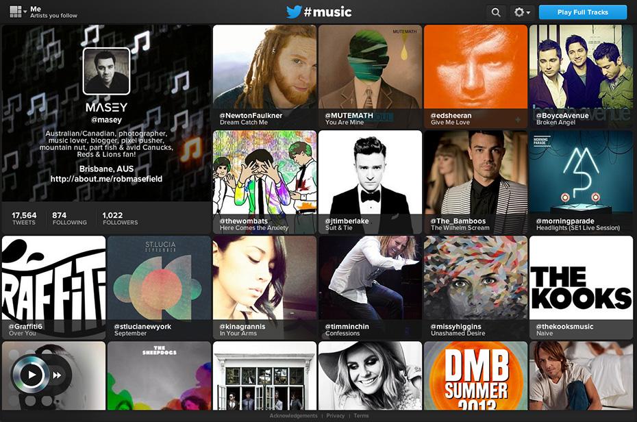 Twitter #music - 'Me' chart
