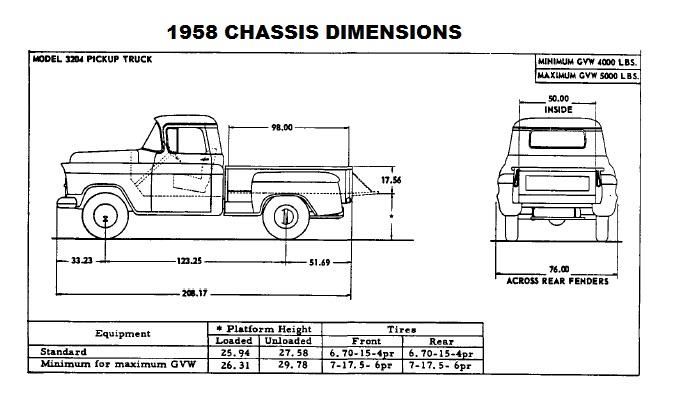 1956 Chevrolet 3600 Project Pictures [Archive] - TriFive.com, 1955 ...