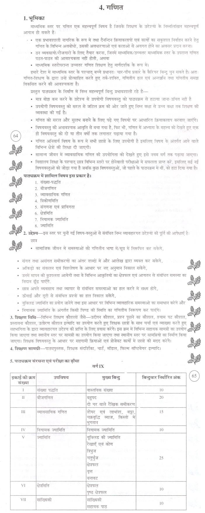 Bihar Board Secondary Syllabus - Maths