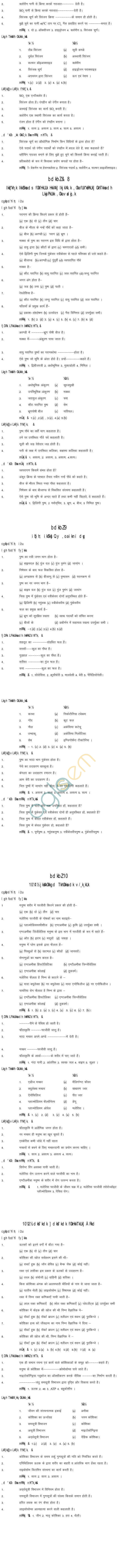 Chhattisgarh Board Class 11 Question Bank - Vigyan ke Tatva