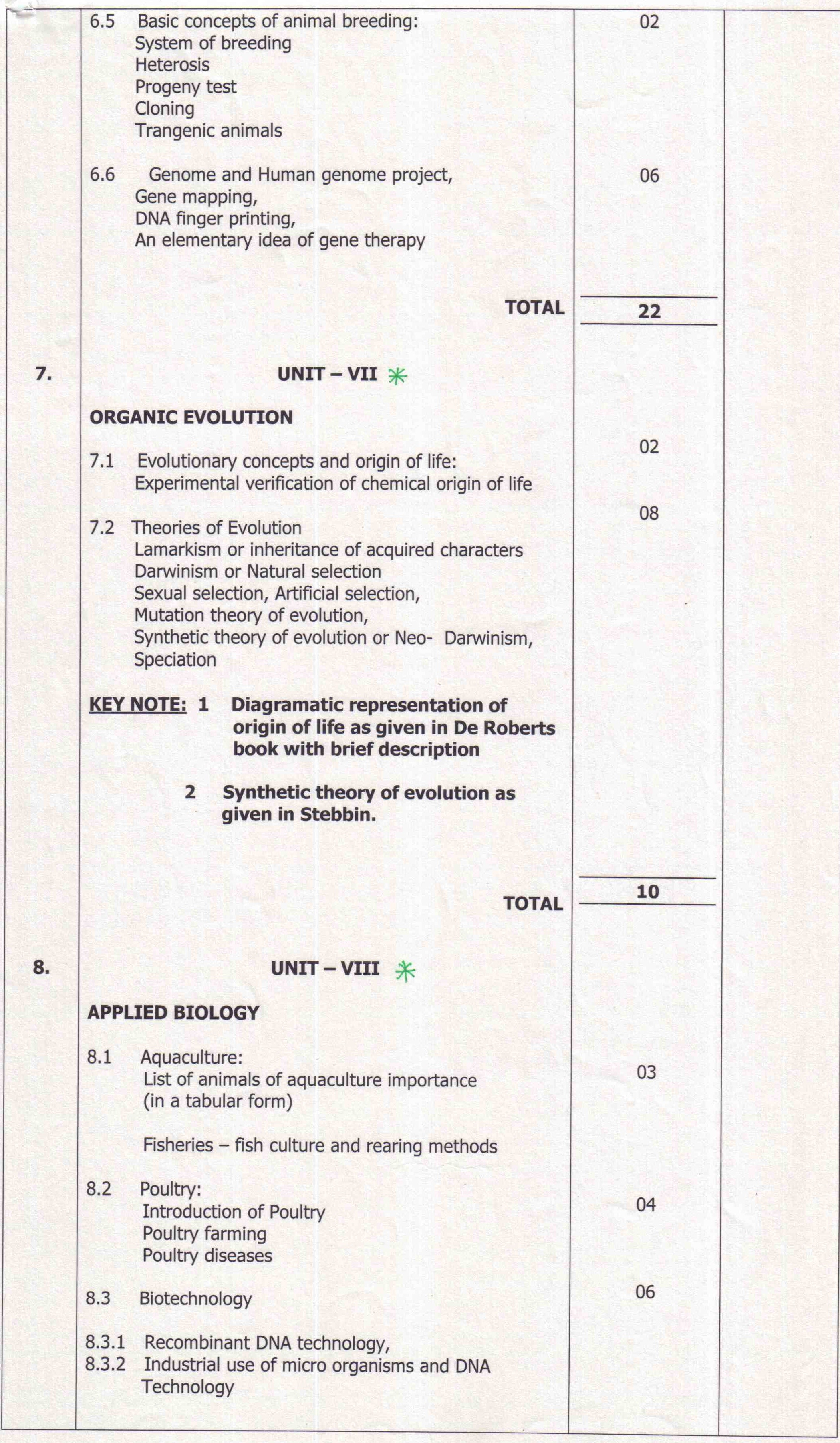 AP Board Intermediate II Year Zoology Syllabus