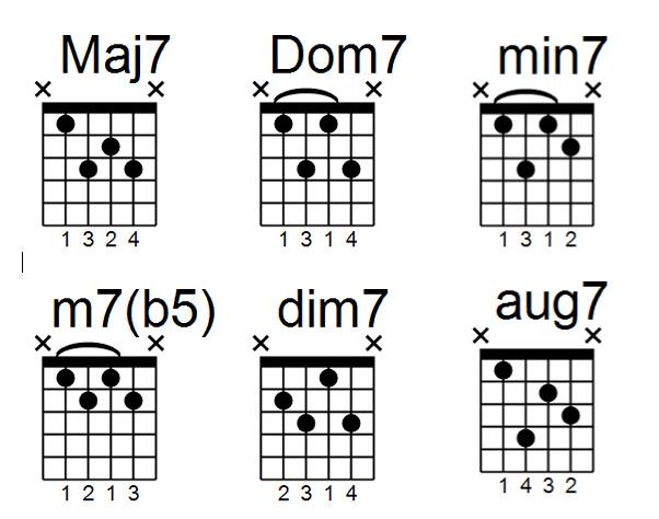 Jazz Lesson 3