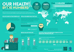 Our Health By Numbers