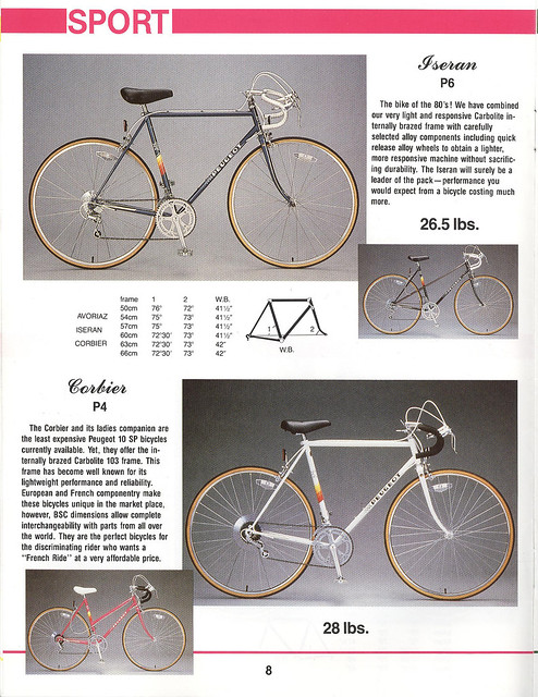 1986 Peugeot catalog page