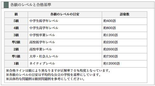 スクリーンショット 2013-04-20 13.11.16
