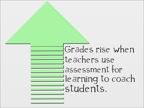 Grades rise when teachers use assessment for learning to coach students
