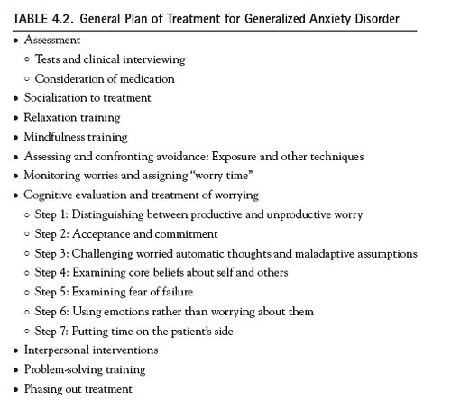 General treatment plan for GAD