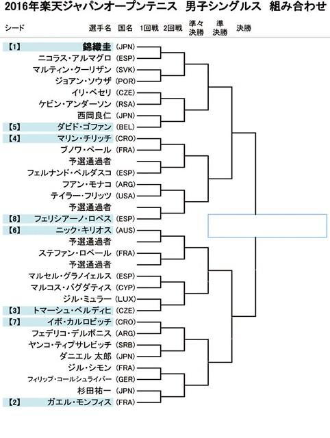 tournament_bord_m_s