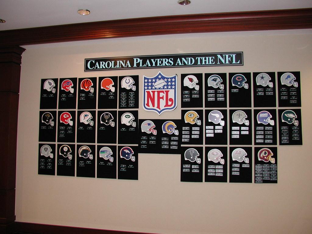 Carolina players and the NFL | University of North Carolina