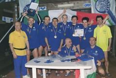 2003 men