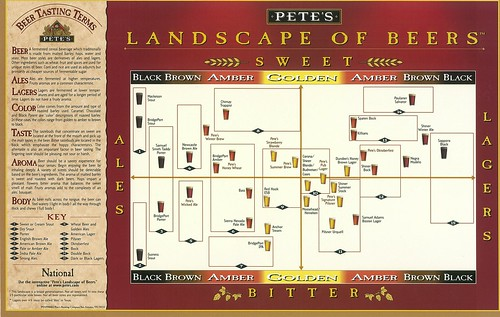 Petes-beer-landscape