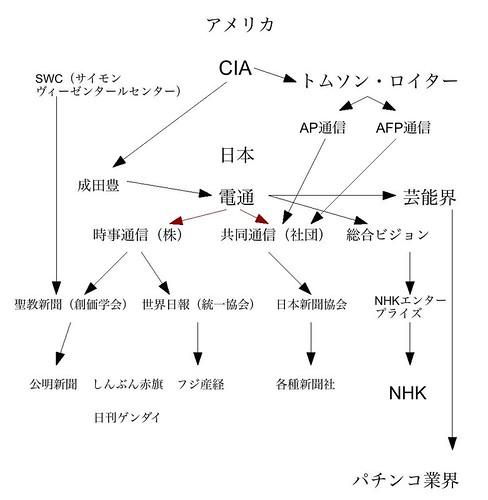 AKBメンバーの頭を蹴った加藤浩次さん / 番組のBPO審議入りが決定