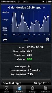 Sleep 25 april