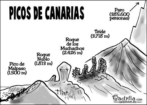 Padylla_2013_04_26_Picos de Canarias