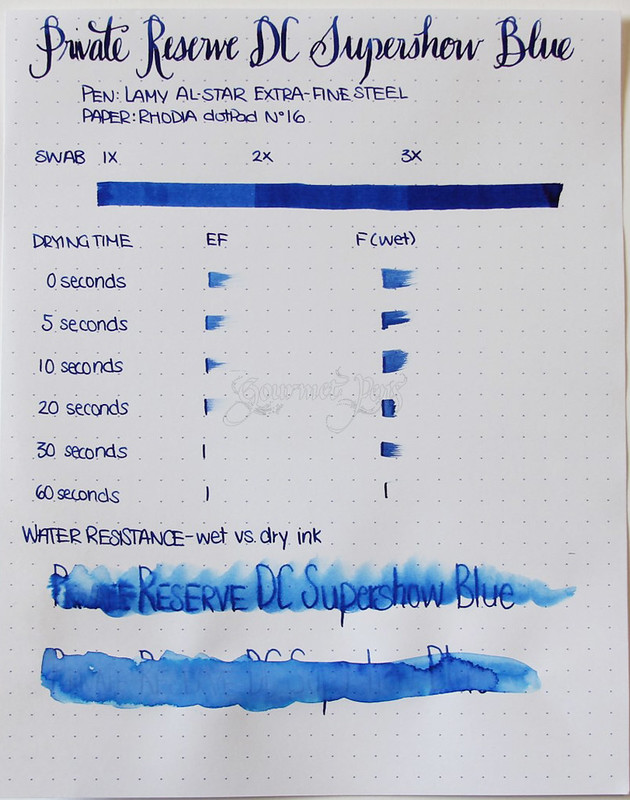 Private Reserve DC Supershow Blue Ink Ink Review