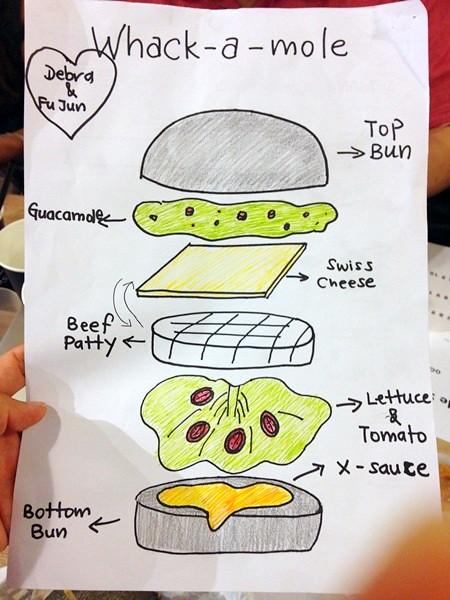 myburgerlab - new burgers - new menu (22)