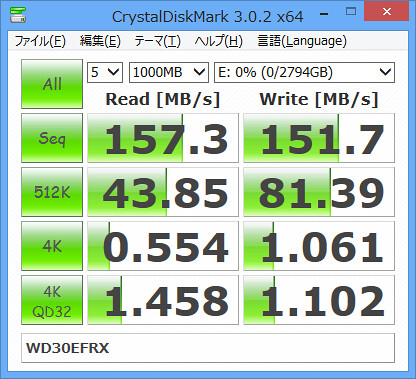 Benchmark WD30EFRX