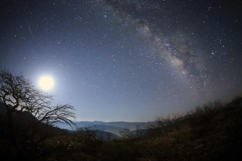天の川とみずがめ座η流星群