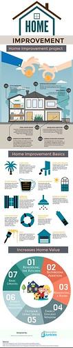 HOME IMPROVEMENT (renovationjunkies.com.au)