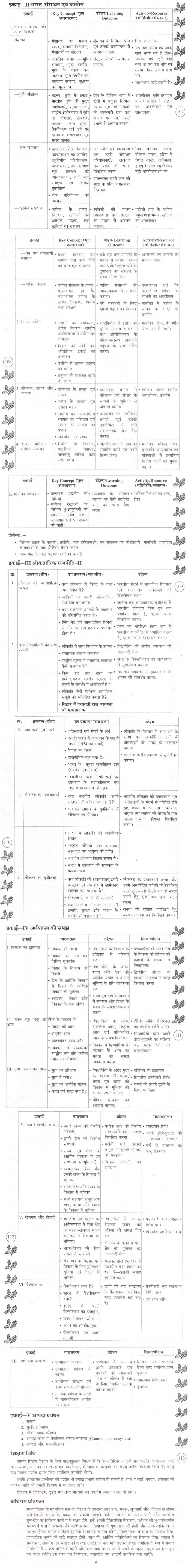 Bihar Board Secondary Syllabus - Social Science