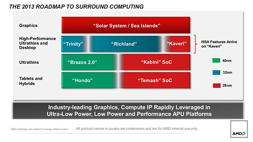 AMD Temash et Kabini