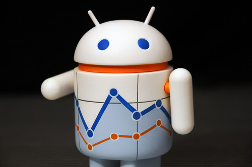 Photo:Google Analytics Android Droid By:Victor de la Fuente