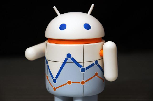 Google Analytics Android Droid