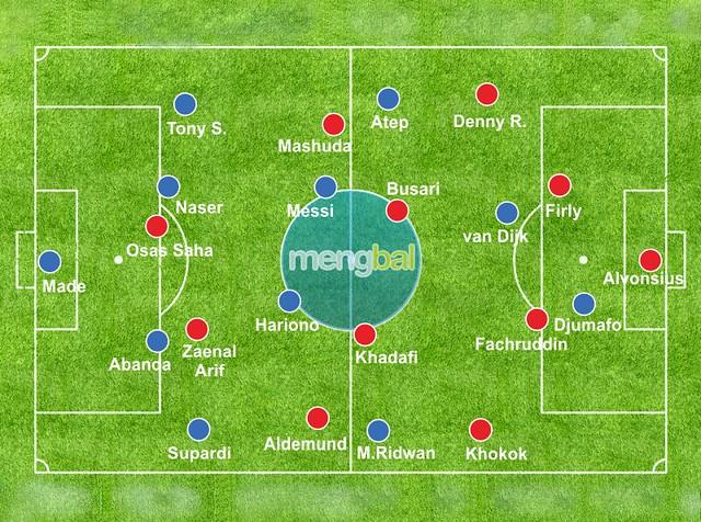 Post Match: Persepam 1 vs 3 Persib – Menantikan Kreatifitas Djadjang Dalam Melakukan Serangan
