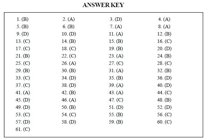 AIPMT Question Bank Biology - Classification of Plant Kingdom
