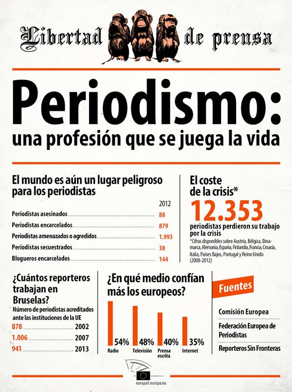 Periodismo, una profesión que se juega la vida