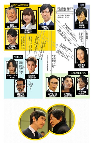 リーガル ハイ 2 chart