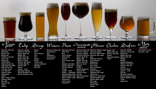 glassware-by-style