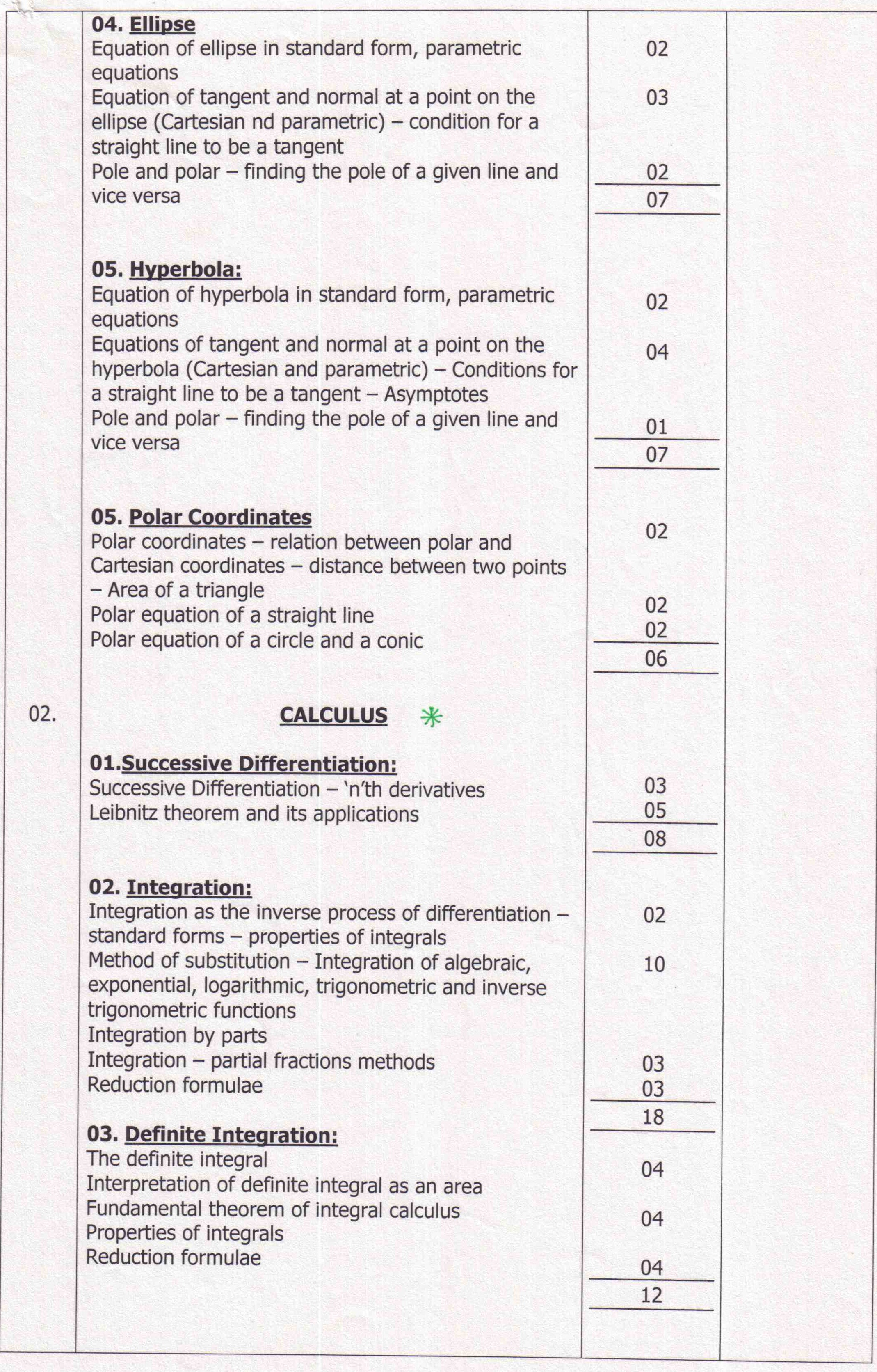 AP Board Intermediate II Year Mathematics IIB Syllabus