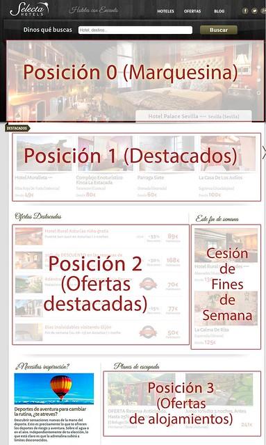 Home-SelectaHotels-Posiciones