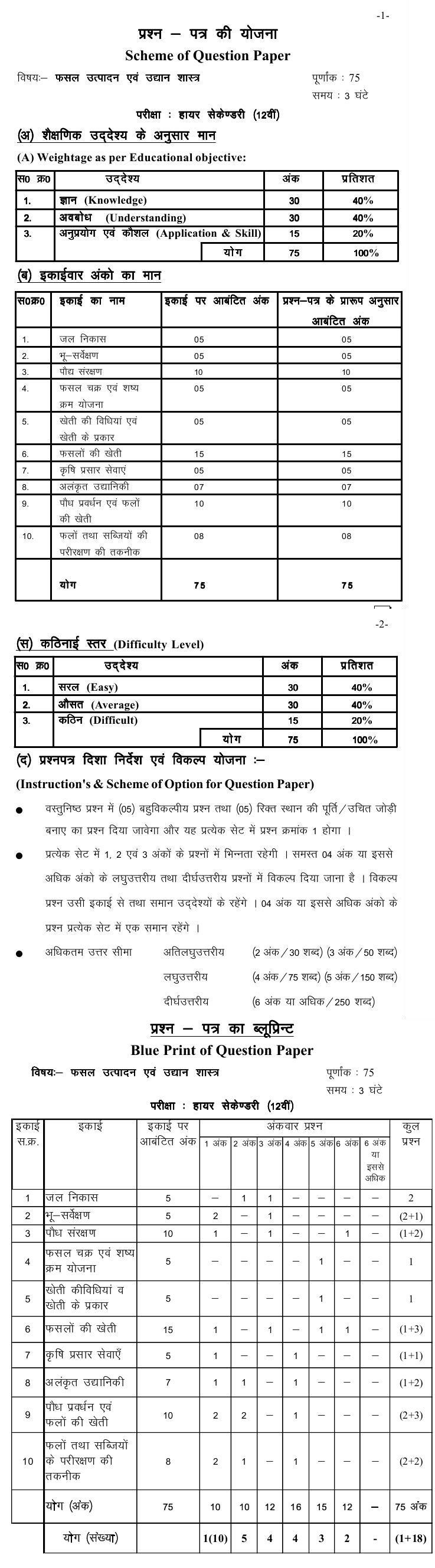 Chattisgarh Board Class 12 Scheme and Blue Print of Agriculture and Farming science (Fasal utpadan evam Udyan shastra)
