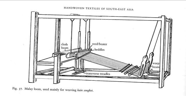 Malay Loom