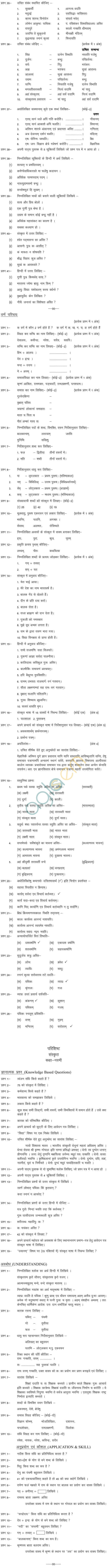 Chhattisgarh Board Class 09 Question Bank - Sanskrit