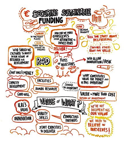 APM 2013: Securing sustainable funding